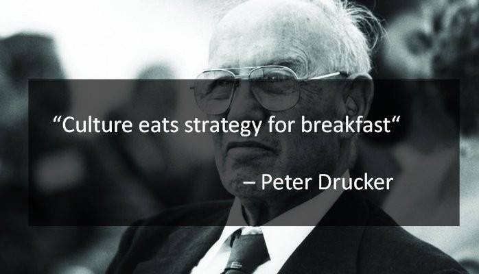 Культура ест на завтрак стратегию