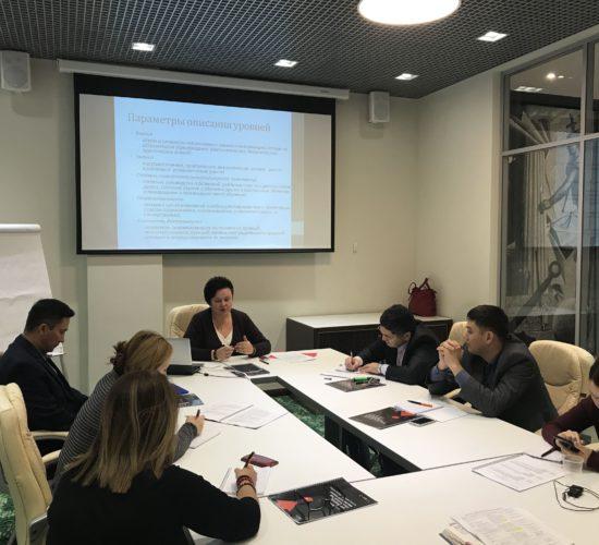 Тренинг «Национальные системы профессиональных квалификаций» для официальной делегации Республики Казахстан