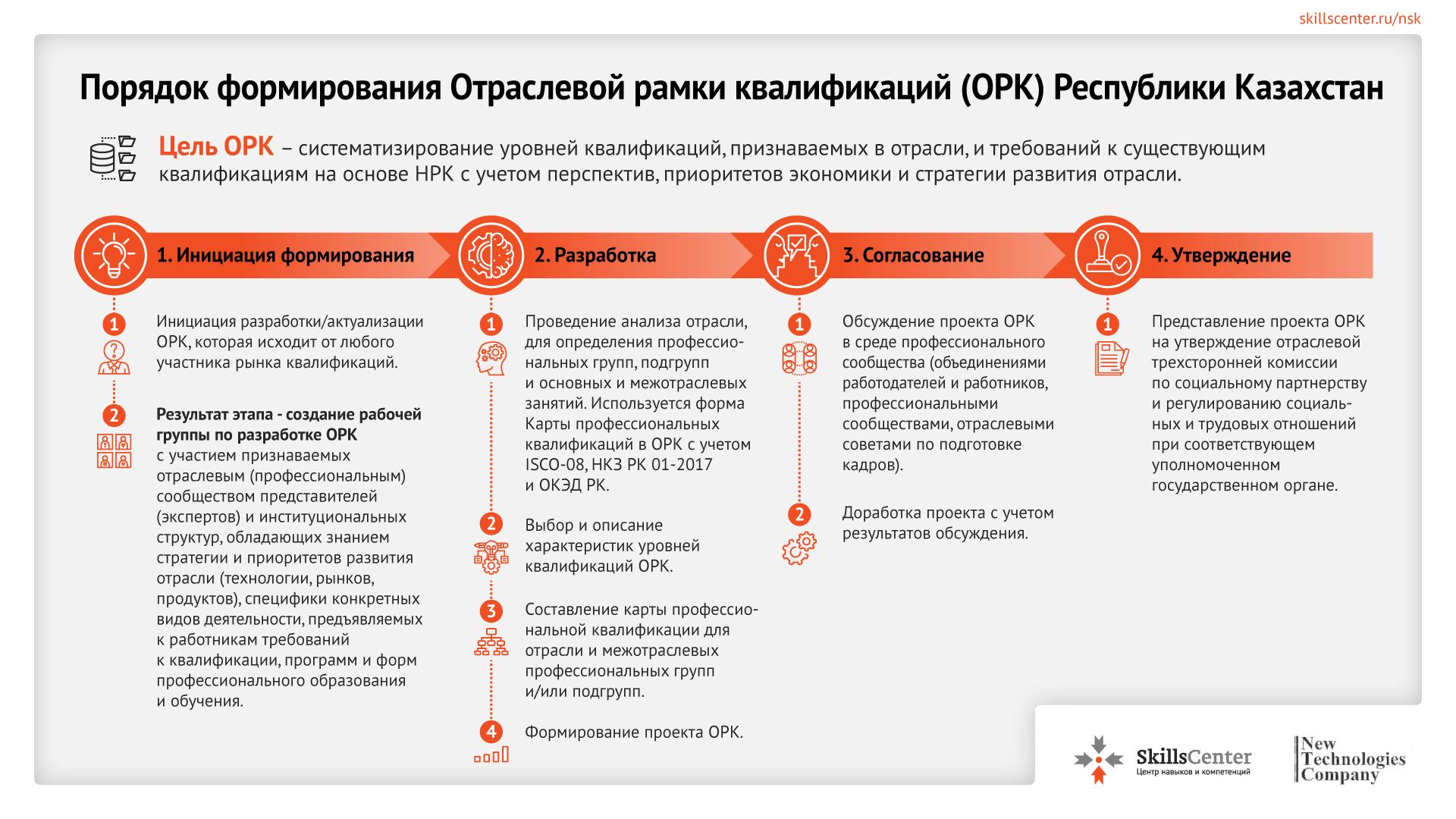 info_kaz_2