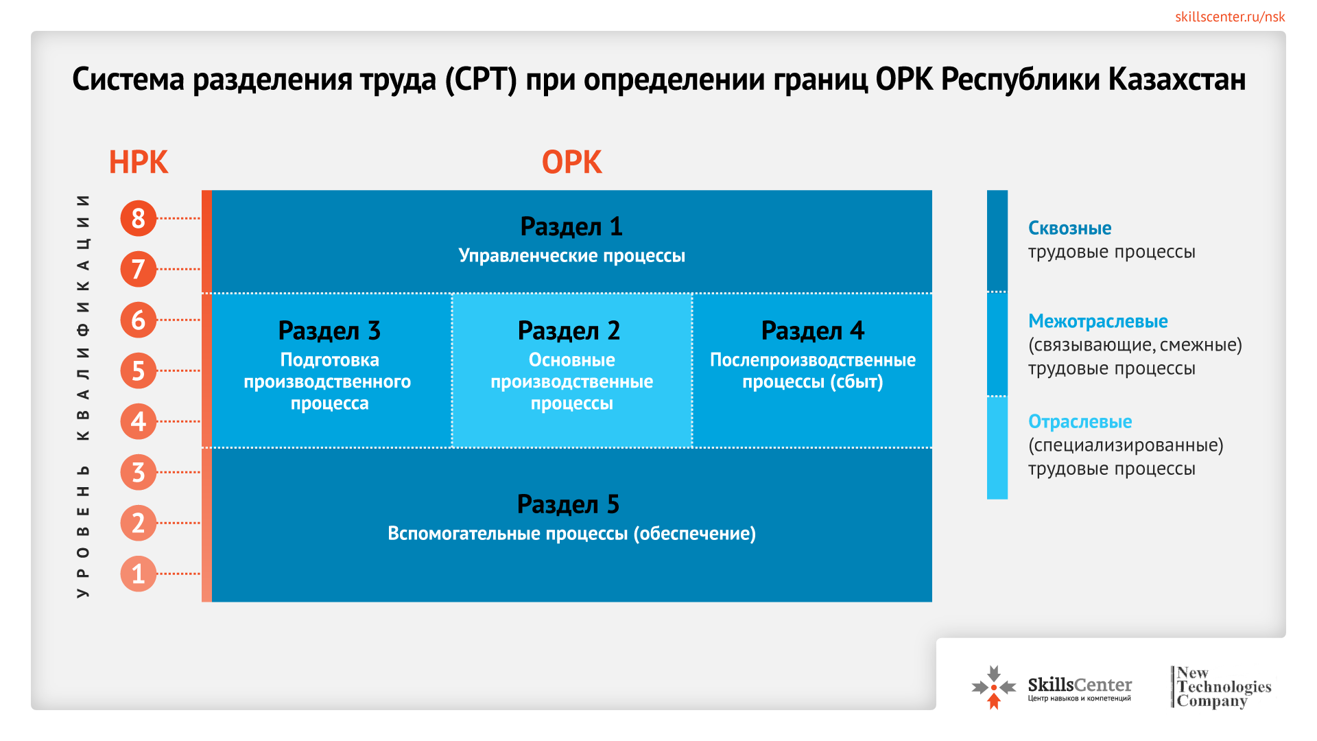 info_kaz_3