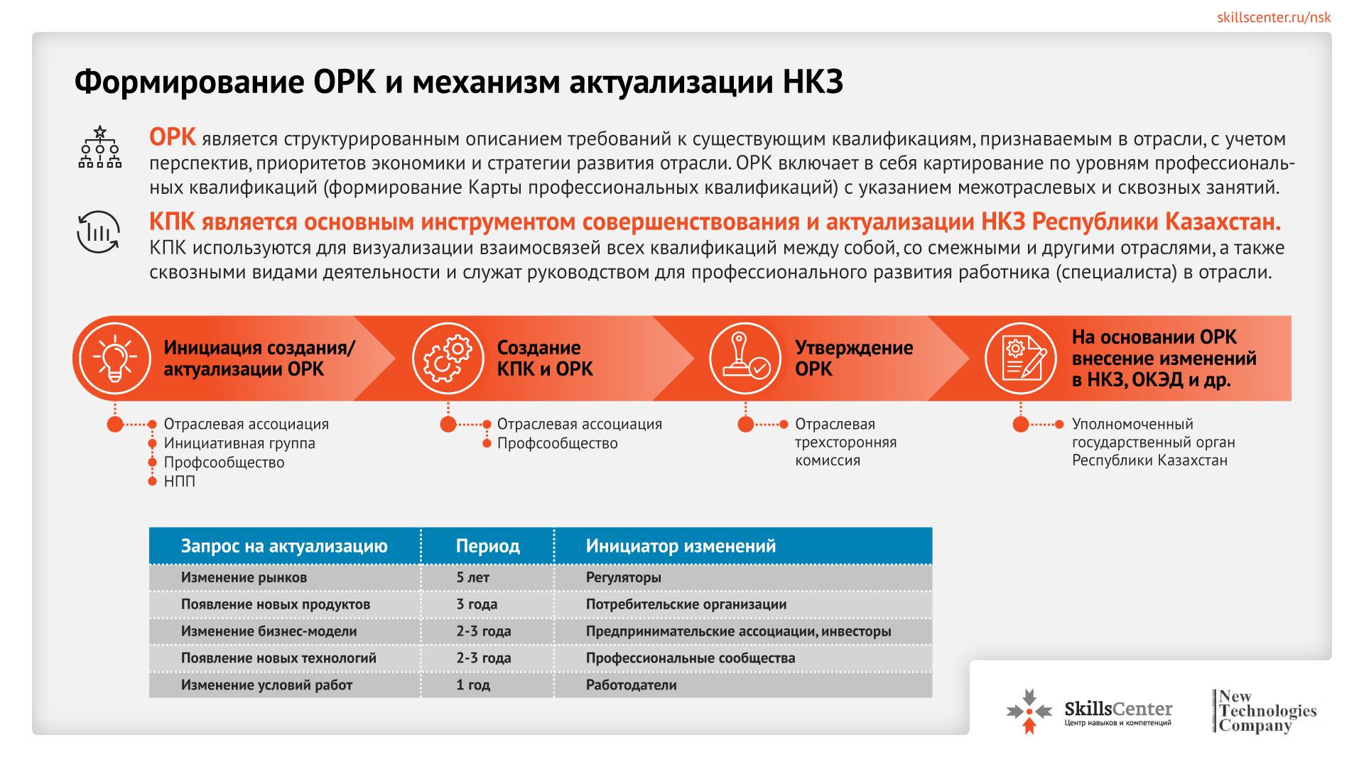 info_kaz_5