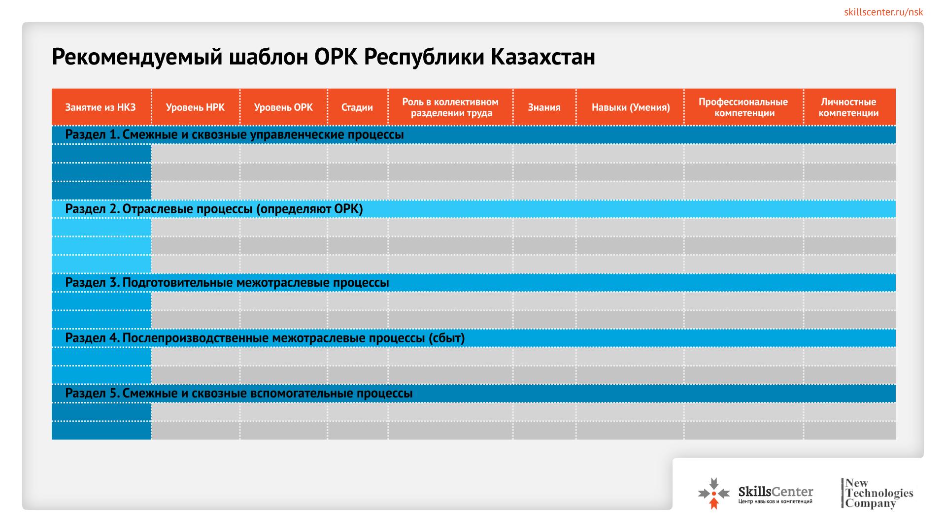 info_kaz_6